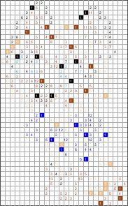 Filipiński krzyżówka №123356